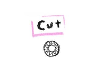 カット 婚約指輪に使う3Excellentのダイヤモンドのイラスト
