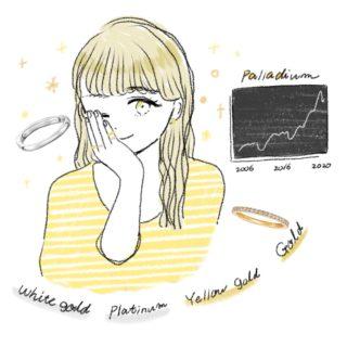 ゴールド系・シルバー系の指輪のイラスト