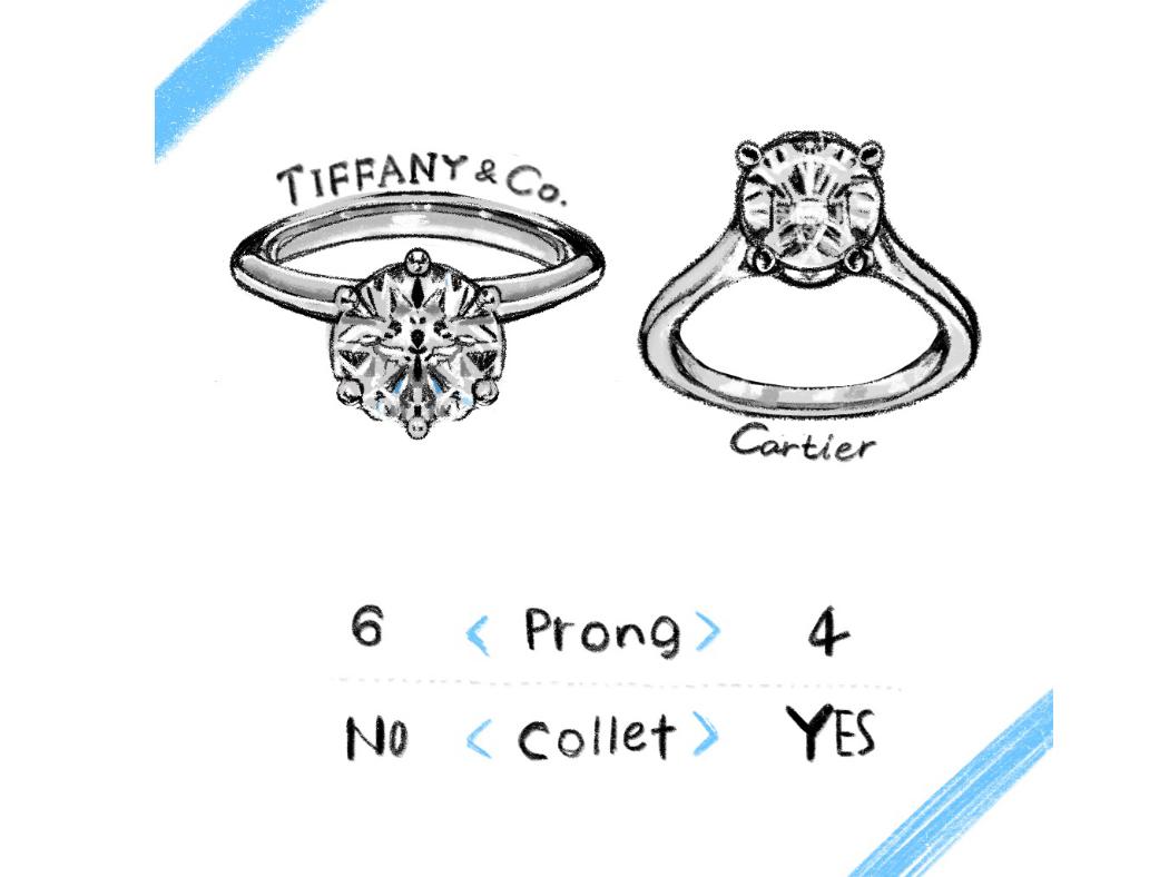 ティファニーとカルティエの婚約指輪のイラスト