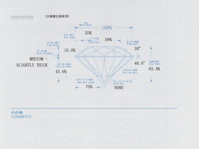 中央宝石研究所(CGL) ダイヤモンド カット エクセレント