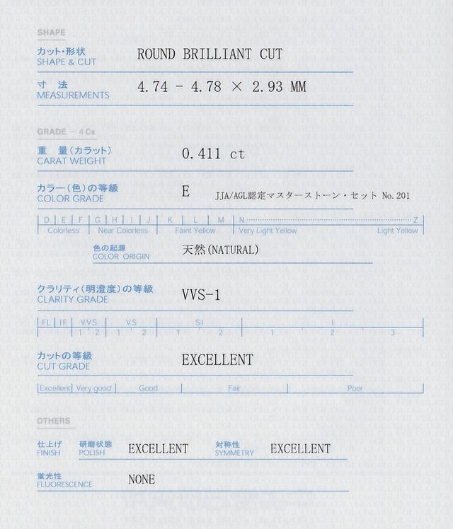 ダイヤモンド 鑑定書 中央宝石研究所