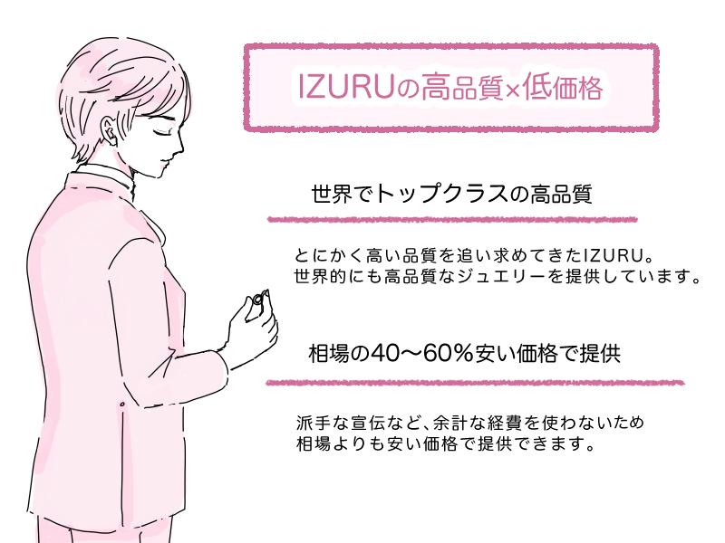 ☆IZURUはトップクラスの高品質なジュエリーを相場の60%オフで提供