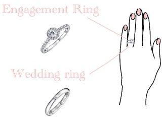 結婚指輪と婚約指輪のイラスト