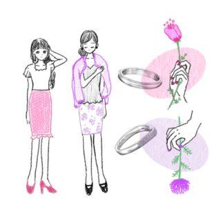 結婚指輪の幅 年齢とサイズのイラスト