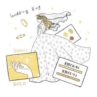 イエローゴールドの結婚指輪のイラスト