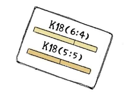 イエローゴールド K18の割合のイラスト